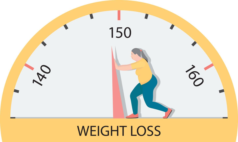 آیا خواب ضعیف و افزایش وزن ارتباط دارند2؟